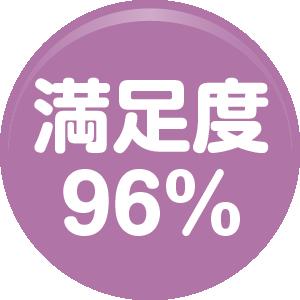 満足度96%
